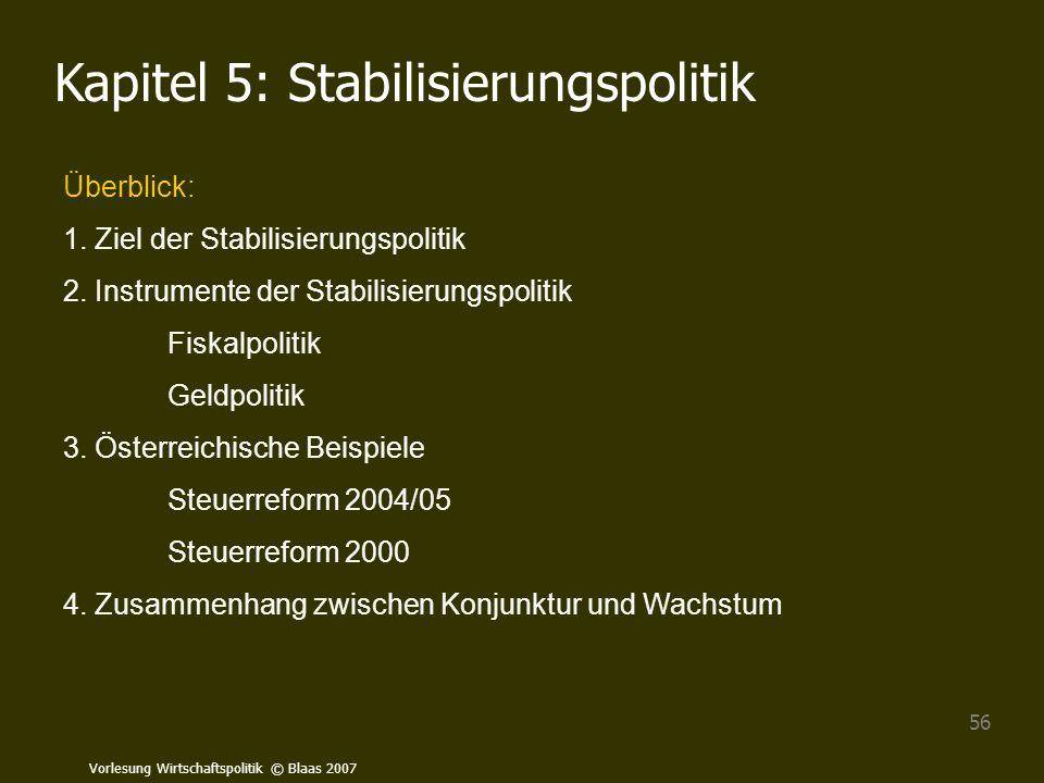 Vorlesung Wirtschaftspolitik © Blaas 2007 56 Kapitel 5: Stabilisierungspolitik Überblick: 1. Ziel der Stabilisierungspolitik 2. Instrumente der Stabil
