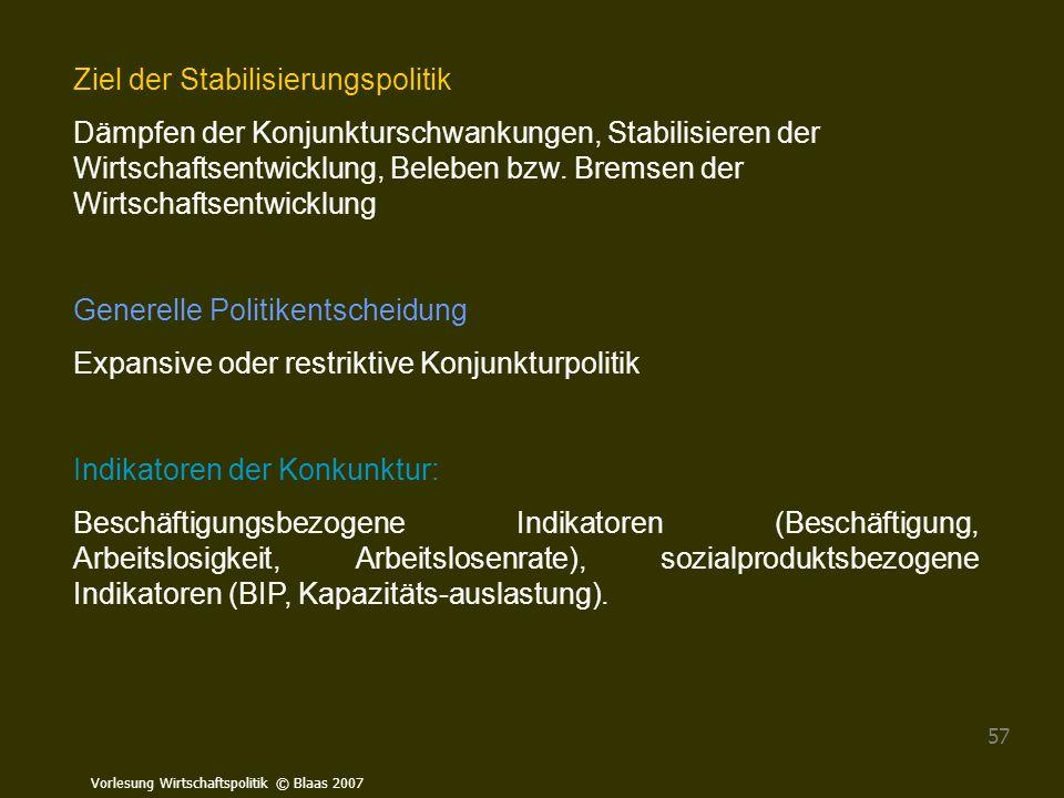 Vorlesung Wirtschaftspolitik © Blaas 2007 57 Ziel der Stabilisierungspolitik Dämpfen der Konjunkturschwankungen, Stabilisieren der Wirtschaftsentwickl