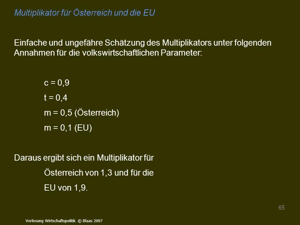 Vorlesung Wirtschaftspolitik © Blaas 2007 65 Multiplikator für Österreich und die EU Einfache und ungefähre Schätzung des Multiplikators unter folgend