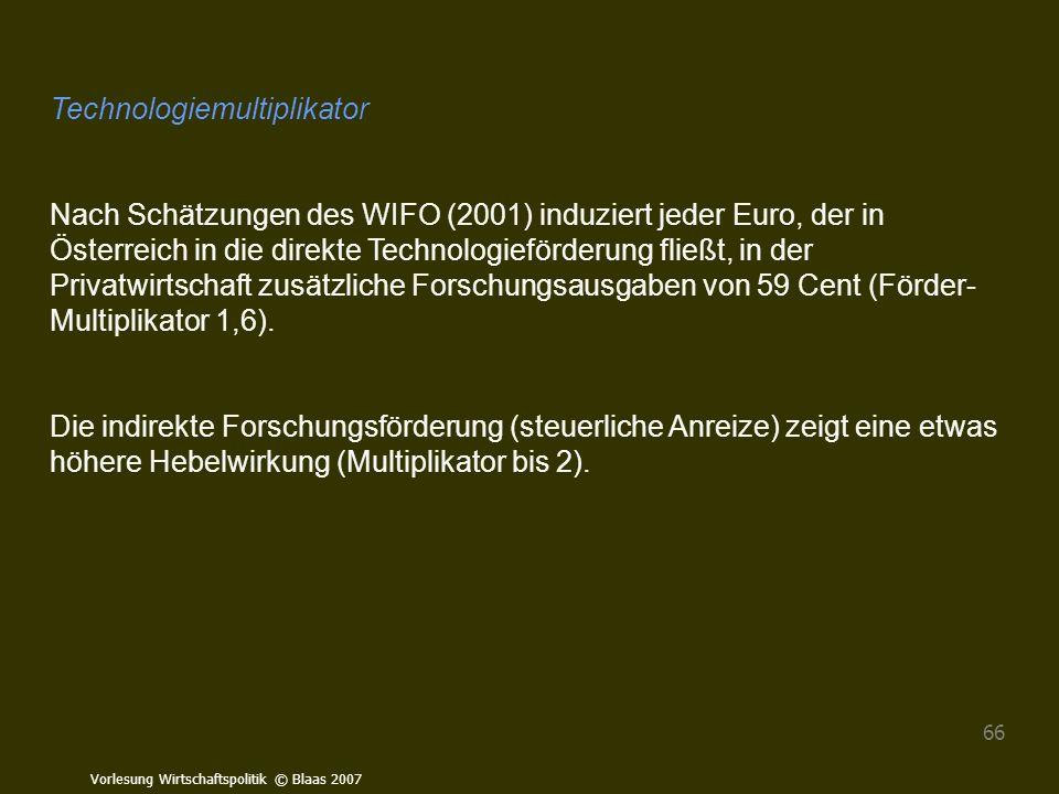 Vorlesung Wirtschaftspolitik © Blaas 2007 66 Technologiemultiplikator Nach Schätzungen des WIFO (2001) induziert jeder Euro, der in Österreich in die