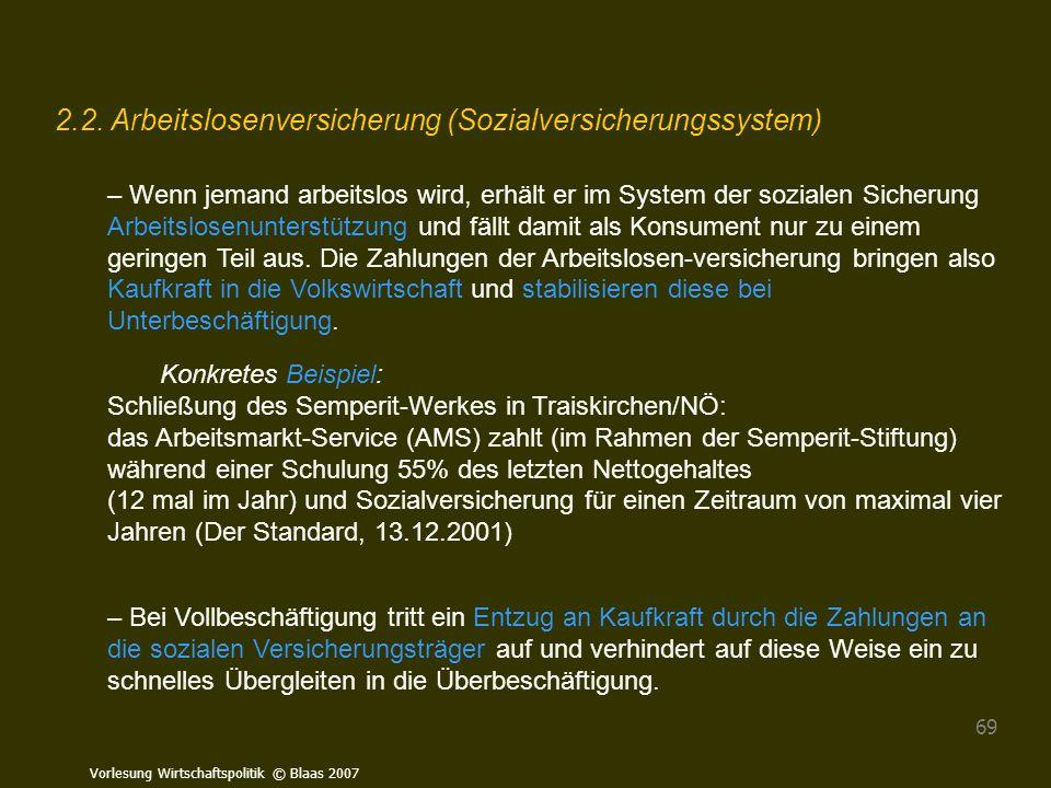 Vorlesung Wirtschaftspolitik © Blaas 2007 69 2.2. Arbeitslosenversicherung (Sozialversicherungssystem) – Wenn jemand arbeitslos wird, erhält er im Sys