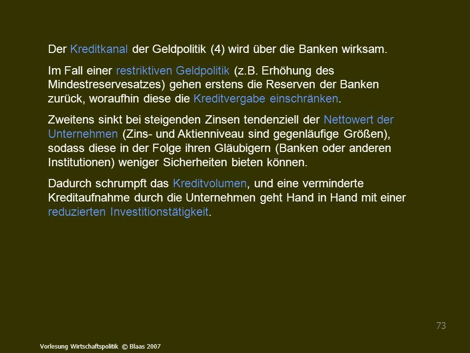 Vorlesung Wirtschaftspolitik © Blaas 2007 73 Der Kreditkanal der Geldpolitik (4) wird über die Banken wirksam. Im Fall einer restriktiven Geldpolitik