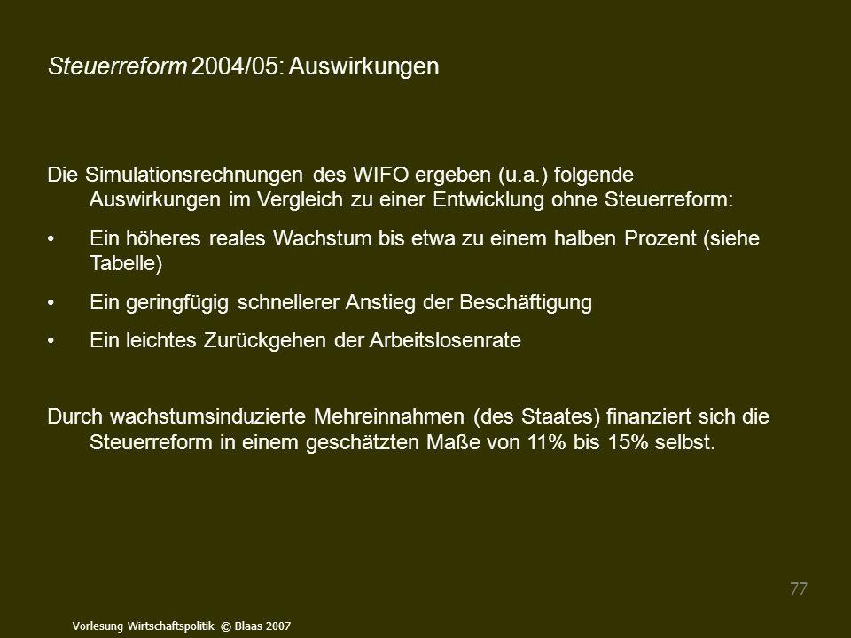 Vorlesung Wirtschaftspolitik © Blaas 2007 77 Steuerreform 2004/05: Auswirkungen Die Simulationsrechnungen des WIFO ergeben (u.a.) folgende Auswirkunge