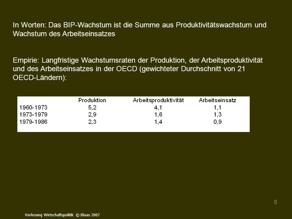 Vorlesung Wirtschaftspolitik © Blaas 2007 9 In der EU ist ein Wirtschaftswachstum von 1,75 Prozent notwendig, damit die Beschäftigung konstant bleibt und eines von 2,5 Prozent, damit die Arbeitslosigkeit nicht steigt.