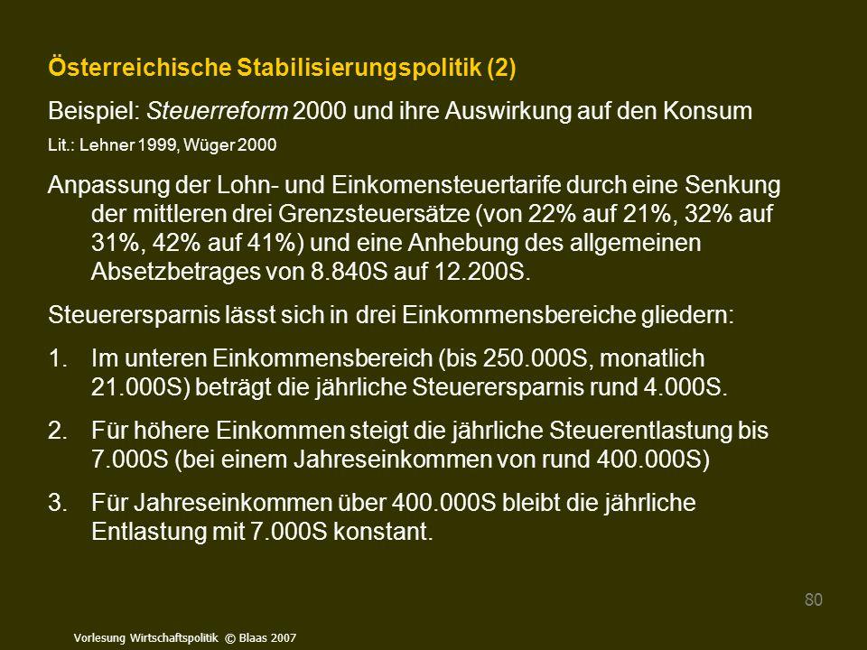 Vorlesung Wirtschaftspolitik © Blaas 2007 80 Österreichische Stabilisierungspolitik (2) Beispiel: Steuerreform 2000 und ihre Auswirkung auf den Konsum
