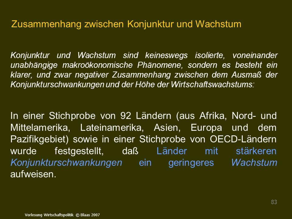 Vorlesung Wirtschaftspolitik © Blaas 2007 83 Konjunktur und Wachstum sind keineswegs isolierte, voneinander unabhängige makroökonomische Phänomene, so
