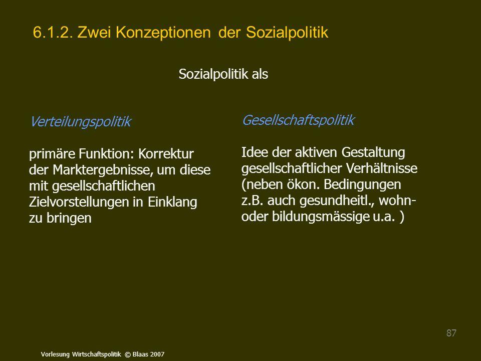Vorlesung Wirtschaftspolitik © Blaas 2007 87 Verteilungspolitik primäre Funktion: Korrektur der Marktergebnisse, um diese mit gesellschaftlichen Zielv