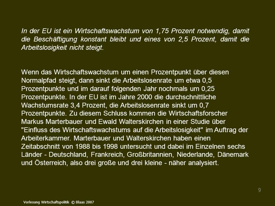 Vorlesung Wirtschaftspolitik © Blaas 2007 20 Verteilungsgerechtigkeit Ziel: eine gesellschaftlich akzeptable Situation bei der Einkommens- und Vermögensverteilung herzustellen Indikatoren: Einkommens- und Vermögensverteilung Einfache (numerische) Zielformulierung (z.B.