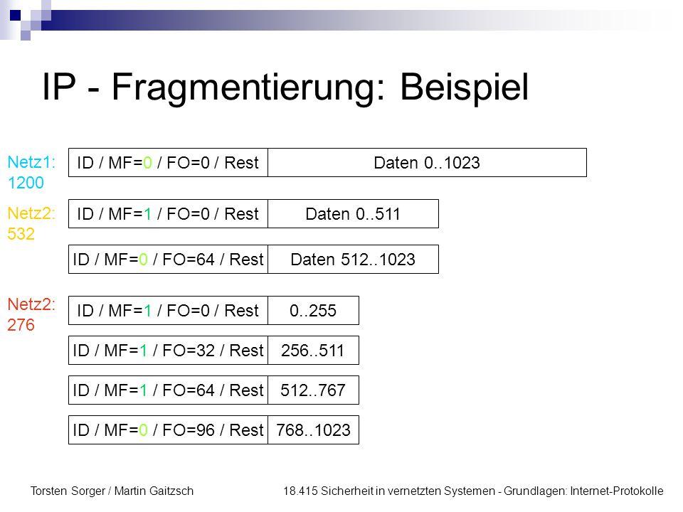 Torsten Sorger / Martin Gaitzsch 18.415 Sicherheit in vernetzten Systemen - Grundlagen: Internet-Protokolle IP - Fragmentierung: Beispiel Daten 0..1023ID / MF=0 / FO=0 / Rest Netz1: 1200 Netz2: 532 ID / MF=1 / FO=0 / RestDaten 0..511 ID / MF=0 / FO=64 / RestDaten 512..1023 Netz2: 276 ID / MF=1 / FO=0 / Rest ID / MF=1 / FO=32 / Rest ID / MF=1 / FO=64 / Rest ID / MF=0 / FO=96 / Rest 0..255 256..511 512..767 768..1023