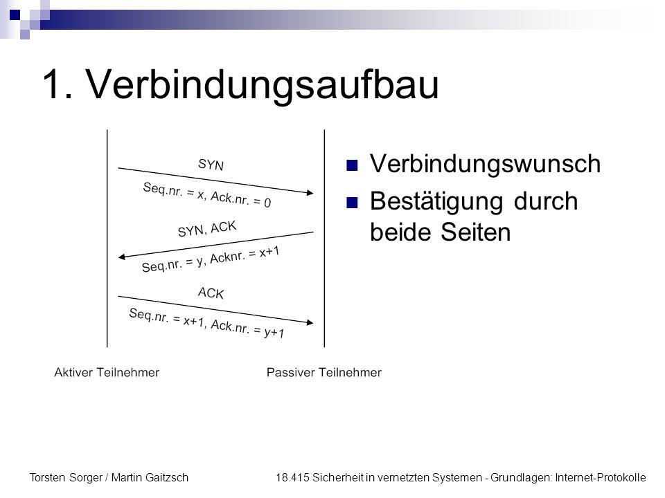 Torsten Sorger / Martin Gaitzsch 18.415 Sicherheit in vernetzten Systemen - Grundlagen: Internet-Protokolle 1. Verbindungsaufbau Verbindungswunsch Bes