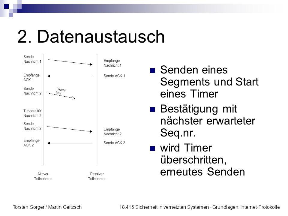 Torsten Sorger / Martin Gaitzsch 18.415 Sicherheit in vernetzten Systemen - Grundlagen: Internet-Protokolle 2. Datenaustausch Senden eines Segments un