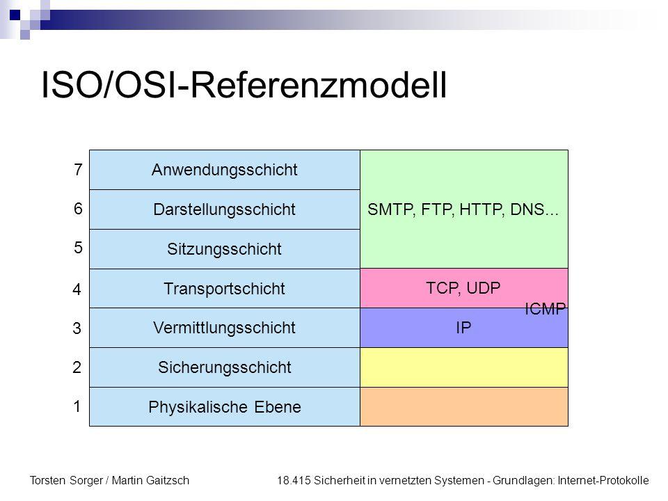 Torsten Sorger / Martin Gaitzsch 18.415 Sicherheit in vernetzten Systemen - Grundlagen: Internet-Protokolle ICMP - Internet Control Message Protocol Verschiedenes TypCodePrüfsumme Daten Typ: Art der ICMP-Nachricht Code: weitere Unterteilung innerhalb des Typs Prüfsumme: über das ICMP-Paket Verschiedenes: nur bei manchen Typen genutzt Daten: bei den meisten Typen der IP-Kopf des fehlererzeugenden Pakets + 64 weitere Bits