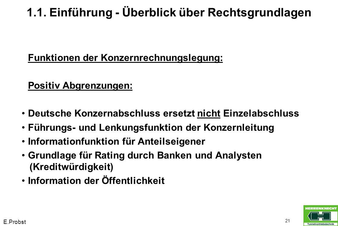 E.Probst 21 1.1. Einführung - Überblick über Rechtsgrundlagen Funktionen der Konzernrechnungslegung: Positiv Abgrenzungen: Deutsche Konzernabschluss e