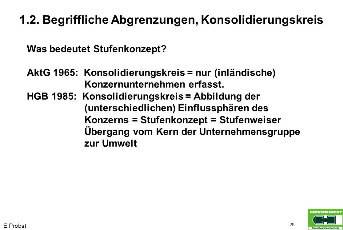 E.Probst 29 Was bedeutet Stufenkonzept? AktG 1965: Konsolidierungskreis = nur (inländische) Konzernunternehmen erfasst. HGB 1985: Konsolidierungskreis