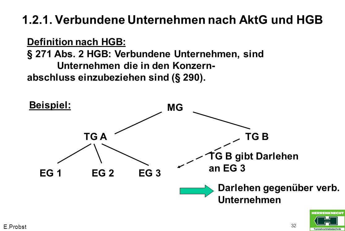 E.Probst 32 Definition nach HGB: § 271 Abs. 2 HGB: Verbundene Unternehmen, sind Unternehmen die in den Konzern- abschluss einzubeziehen sind (§ 290).