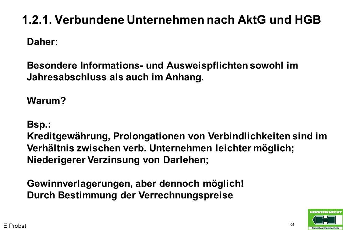 E.Probst 34 Daher: Besondere Informations- und Ausweispflichten sowohl im Jahresabschluss als auch im Anhang. Warum? Bsp.: Kreditgewährung, Prolongati