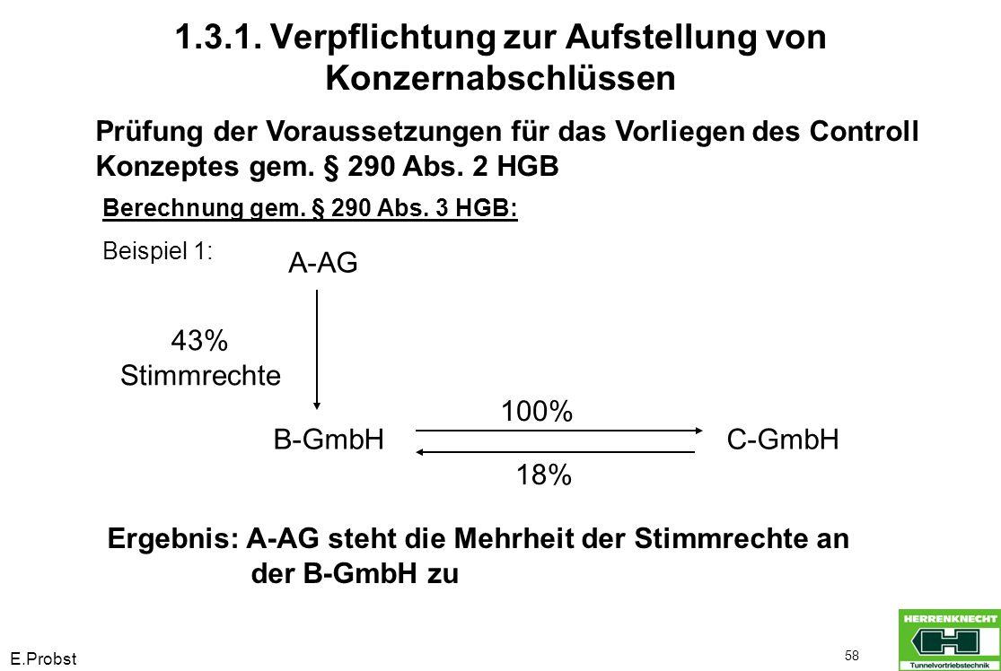 E.Probst 58 Prüfung der Voraussetzungen für das Vorliegen des Controll Konzeptes gem. § 290 Abs. 2 HGB Berechnung gem. § 290 Abs. 3 HGB: Beispiel 1: A