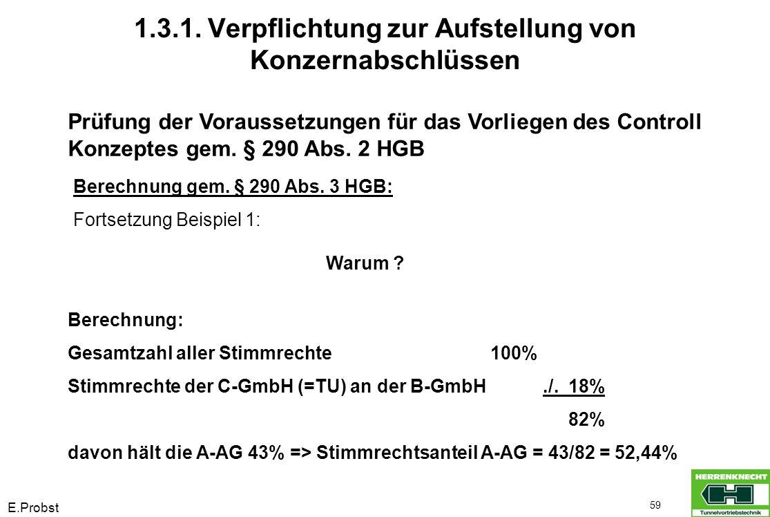 E.Probst 59 Prüfung der Voraussetzungen für das Vorliegen des Controll Konzeptes gem. § 290 Abs. 2 HGB Berechnung gem. § 290 Abs. 3 HGB: Fortsetzung B