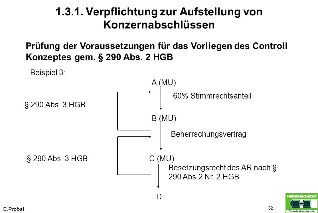 E.Probst 62 Prüfung der Voraussetzungen für das Vorliegen des Controll Konzeptes gem. § 290 Abs. 2 HGB Beispiel 3: A (MU) Beherrschungsvertrag 60% Sti