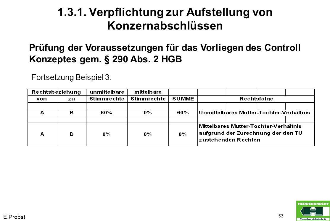 E.Probst 63 Prüfung der Voraussetzungen für das Vorliegen des Controll Konzeptes gem. § 290 Abs. 2 HGB Fortsetzung Beispiel 3: 1.3.1. Verpflichtung zu