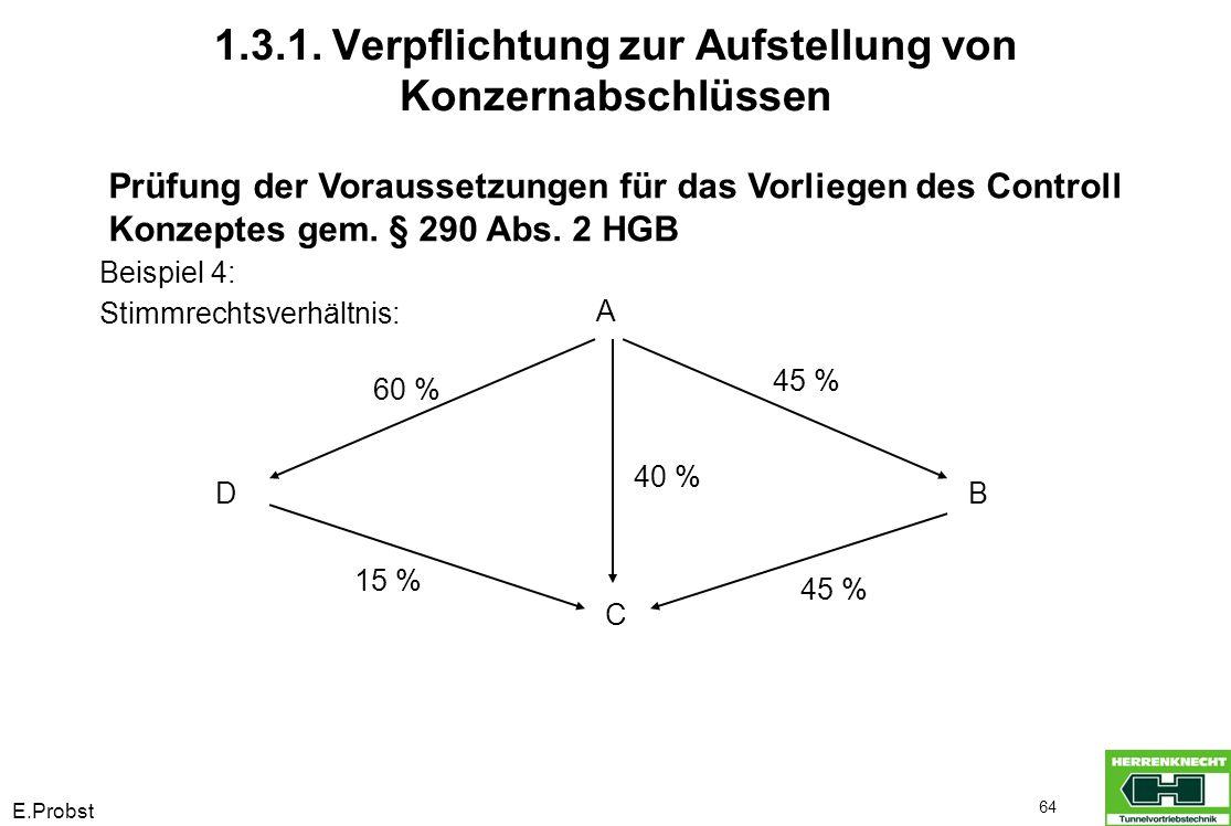E.Probst 64 Prüfung der Voraussetzungen für das Vorliegen des Controll Konzeptes gem. § 290 Abs. 2 HGB Beispiel 4: A 40 % Stimmrechtsverhältnis: C BD