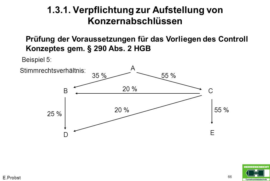 E.Probst 66 Prüfung der Voraussetzungen für das Vorliegen des Controll Konzeptes gem. § 290 Abs. 2 HGB Beispiel 5: A 55 % Stimmrechtsverhältnis: CB D