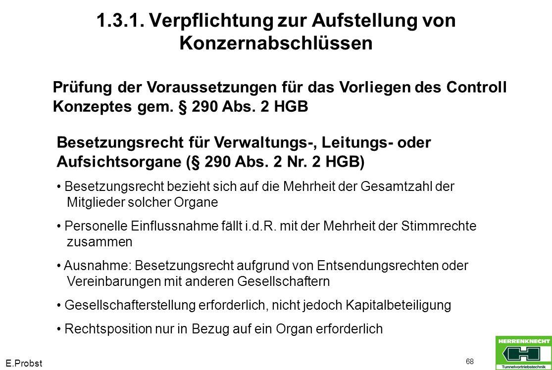 E.Probst 68 Prüfung der Voraussetzungen für das Vorliegen des Controll Konzeptes gem. § 290 Abs. 2 HGB Besetzungsrecht für Verwaltungs-, Leitungs- ode