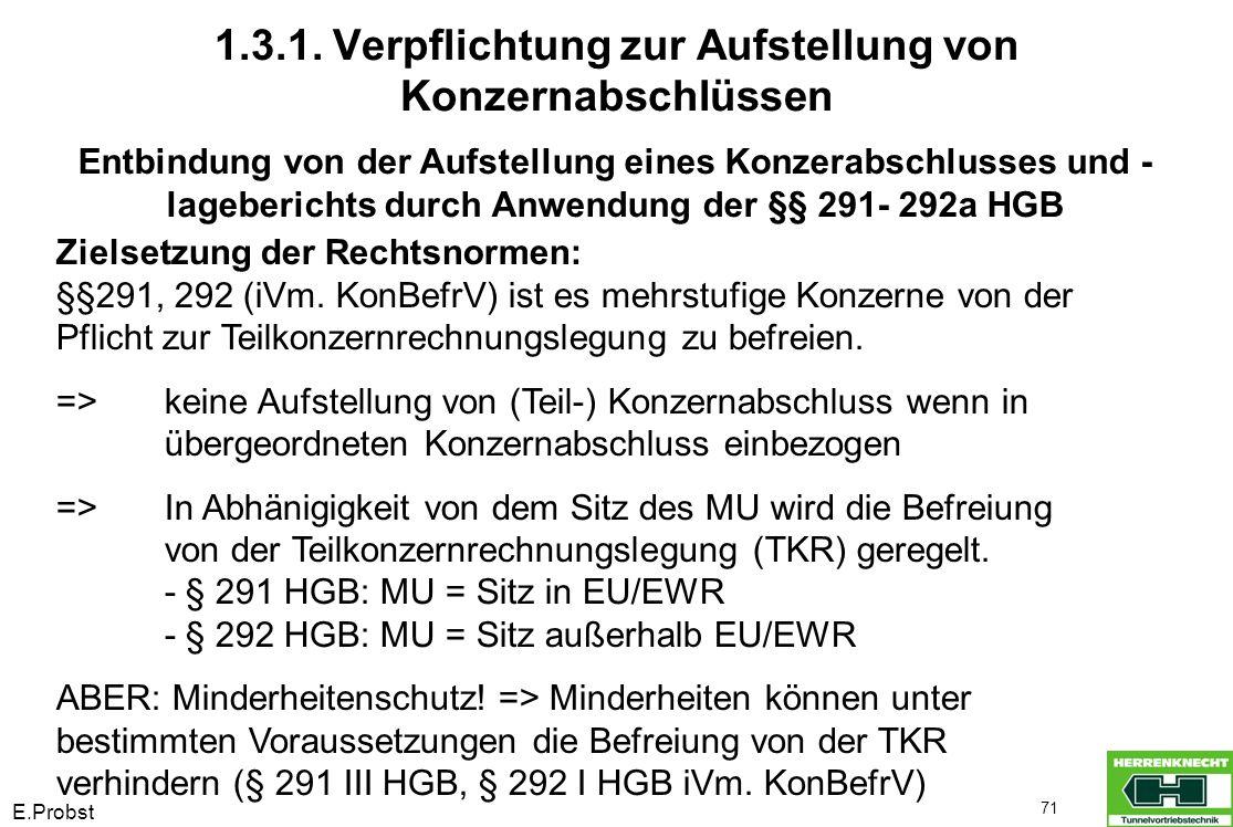 E.Probst 71 Entbindung von der Aufstellung eines Konzerabschlusses und - lageberichts durch Anwendung der §§ 291- 292a HGB Zielsetzung der Rechtsnorme