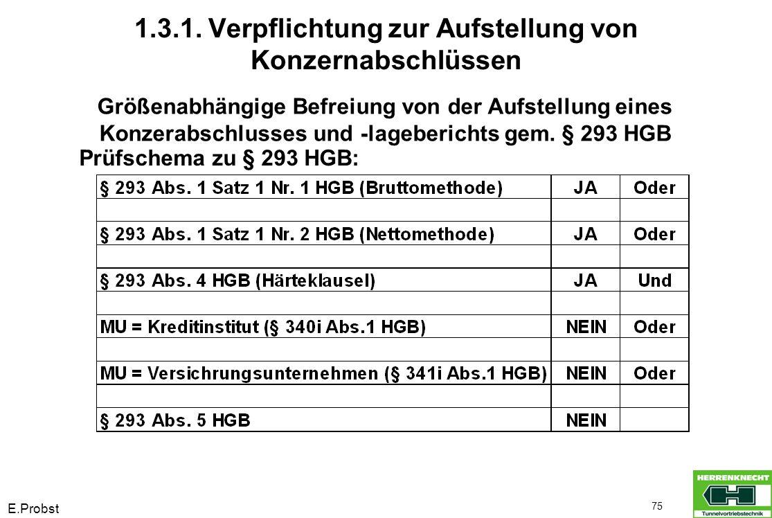 E.Probst 75 Größenabhängige Befreiung von der Aufstellung eines Konzerabschlusses und -lageberichts gem. § 293 HGB Prüfschema zu § 293 HGB: 1.3.1. Ver