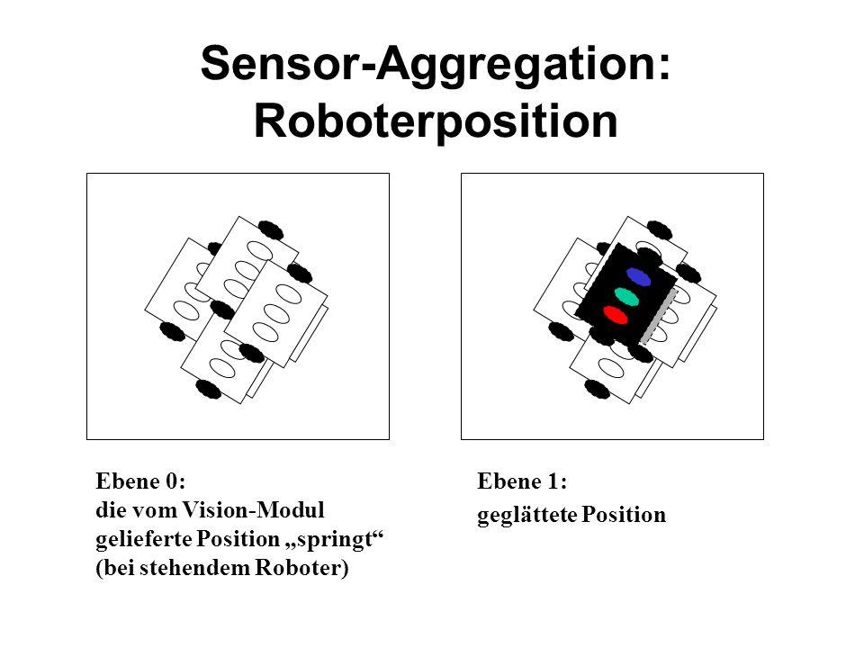 """Sensor-Aggregation: Roboterposition Ebene 0: die vom Vision-Modul gelieferte Position """"springt (bei stehendem Roboter) Ebene 1: geglättete Position"""