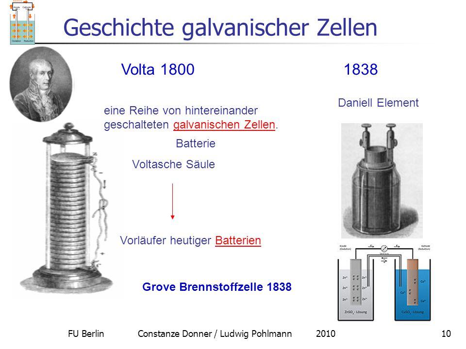 FU Berlin Constanze Donner / Ludwig Pohlmann 201010 Geschichte galvanischer Zellen Volta 1800 Voltasche Säule Vorläufer heutiger BatterienBatterien ei