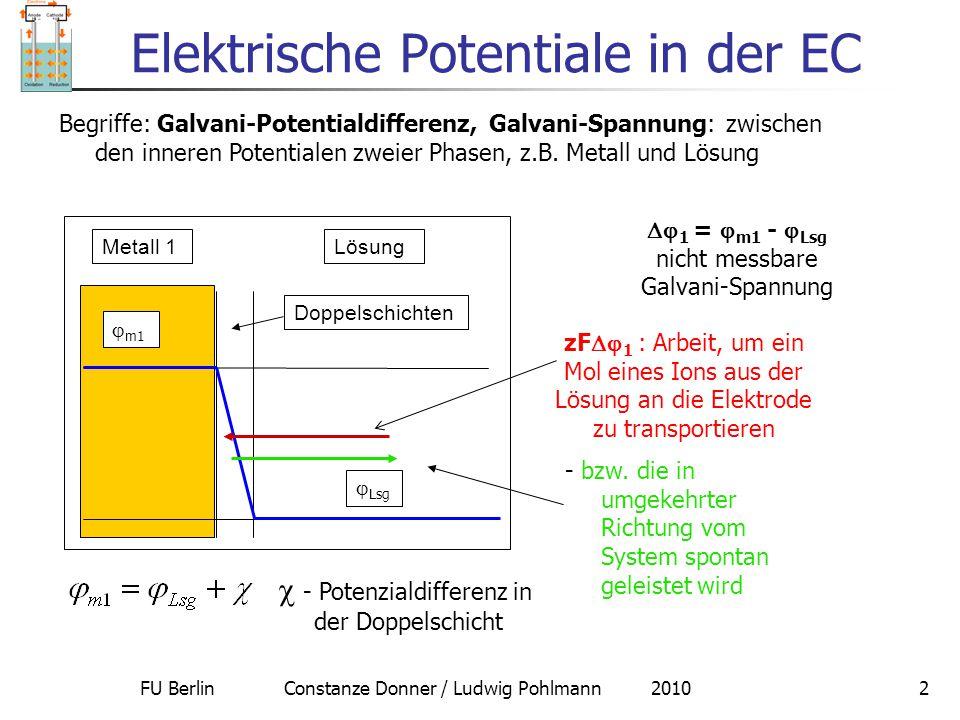 FU Berlin Constanze Donner / Ludwig Pohlmann 20102 Elektrische Potentiale in der EC Begriffe: Galvani-Potentialdifferenz, Galvani-Spannung: zwischen d