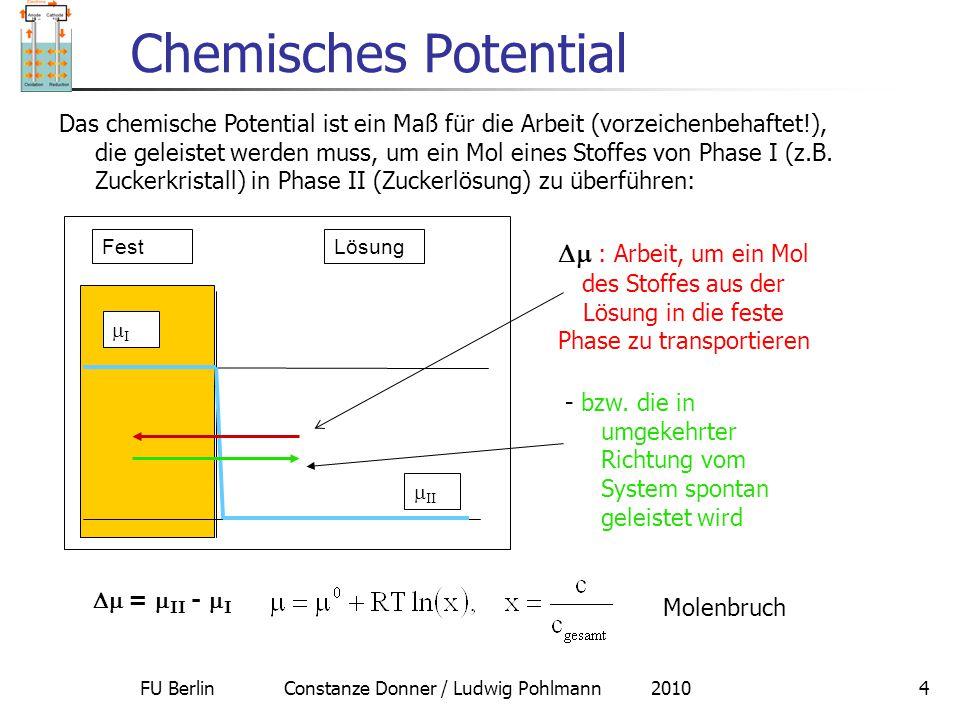 FU Berlin Constanze Donner / Ludwig Pohlmann 20104 Chemisches Potential Das chemische Potential ist ein Maß für die Arbeit (vorzeichenbehaftet!), die