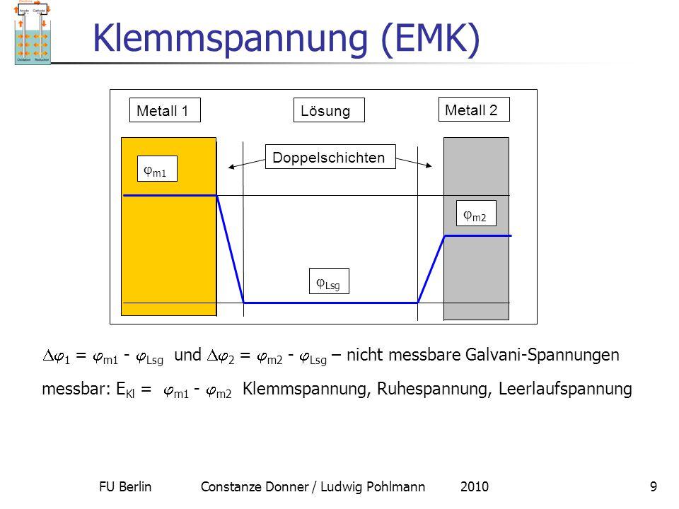 FU Berlin Constanze Donner / Ludwig Pohlmann 20109 Klemmspannung (EMK) Metall 2 Metall 1  m1  m2  Lsg Lösung Doppelschichten  1 =  m1 -  Lsg un