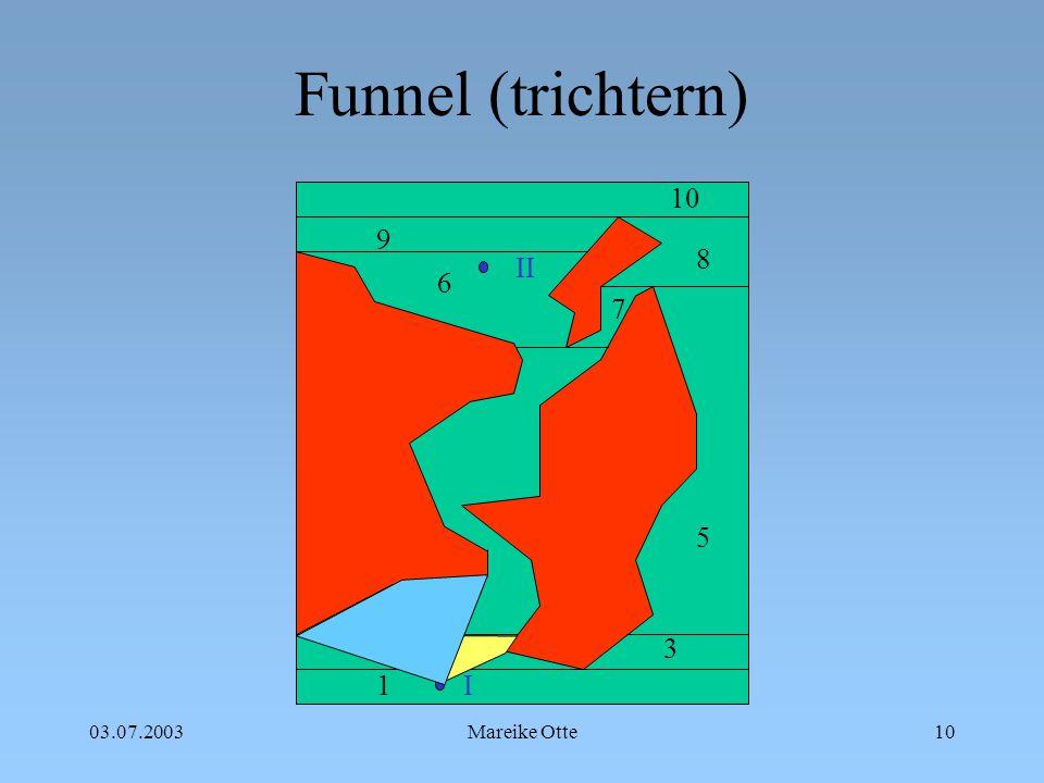 03.07.2003Mareike Otte11 Funnel (trichtern) 1 2 3 4 5 6 7 8 9 10 I II