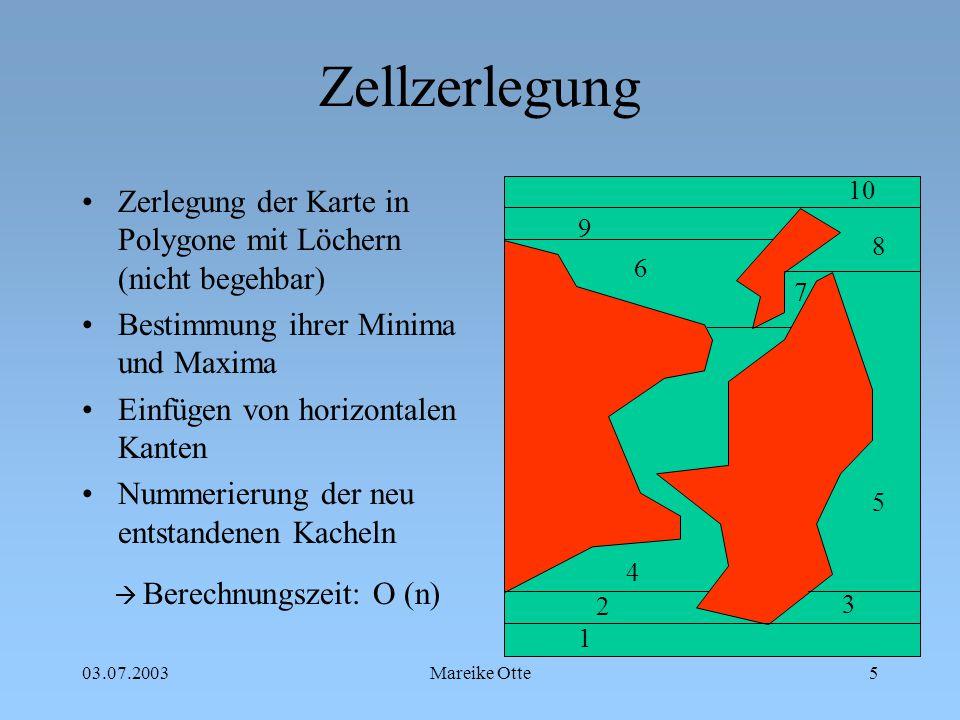 03.07.2003Mareike Otte6 Erstellen eines Verbindungsgraphen Kacheln sind durch Knoten repräsentiert Kanten sind Verbindung von aneinandergrenzenden Kacheln Eine Kachel hat mind.