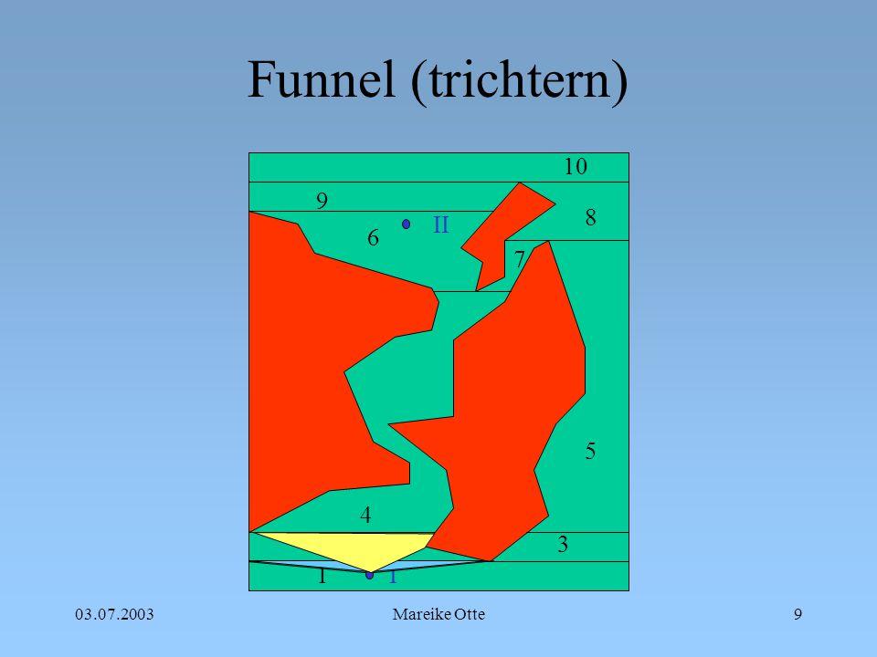 03.07.2003Mareike Otte10 Funnel (trichtern) 1 2 3 4 5 6 7 8 9 10 I II