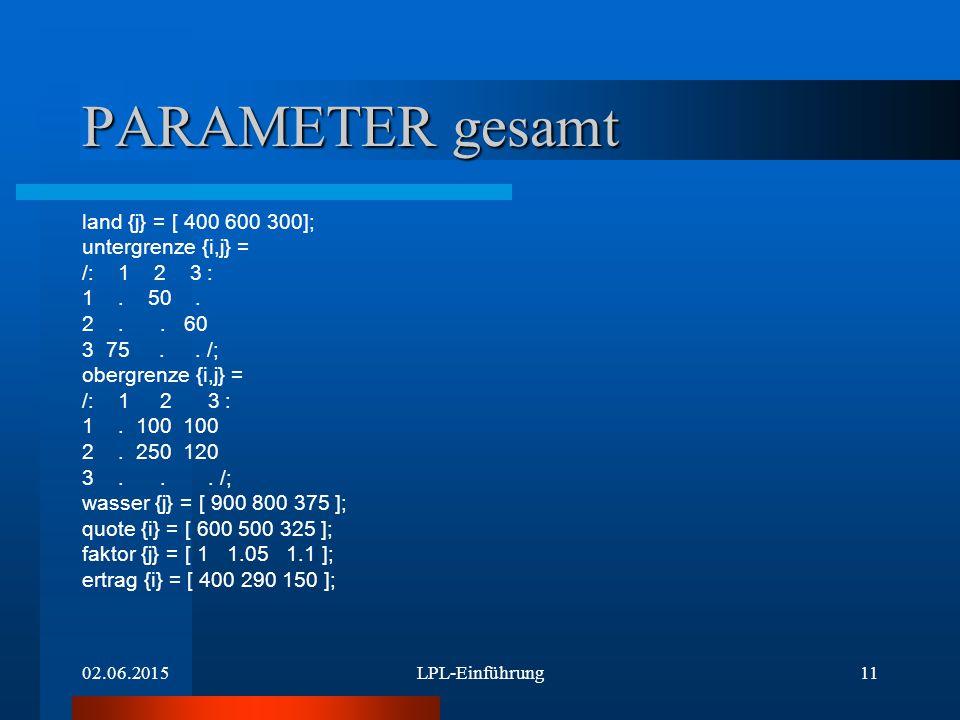 02.06.2015LPL-Einführung11 PARAMETER gesamt land {j} = [ 400 600 300]; untergrenze {i,j} = /: 1 2 3 : 1.