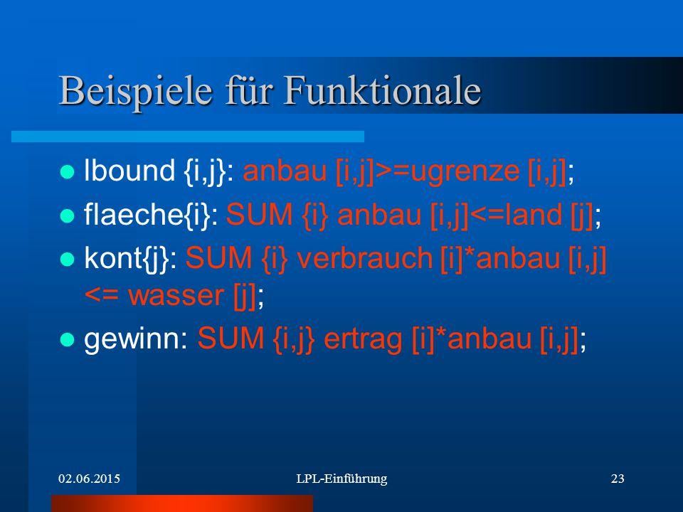 02.06.2015LPL-Einführung23 Beispiele für Funktionale lbound {i,j}: anbau [i,j]>=ugrenze [i,j]; flaeche{i}: SUM {i} anbau [i,j]<=land [j]; kont{j}: SUM {i} verbrauch [i]*anbau [i,j] <= wasser [j]; gewinn: SUM {i,j} ertrag [i]*anbau [i,j];