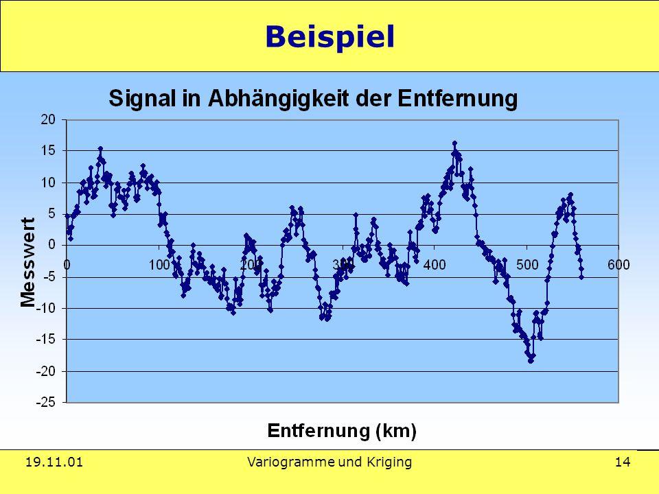 19.11.01Variogramme und Kriging 14 Beispiel