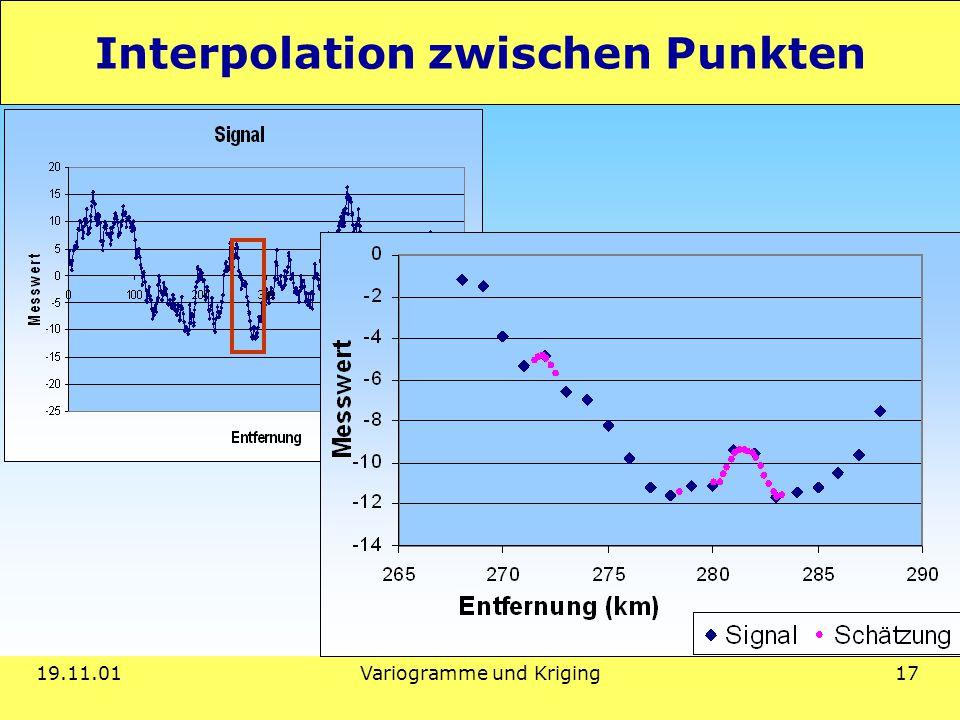 19.11.01Variogramme und Kriging 17 Interpolation zwischen Punkten