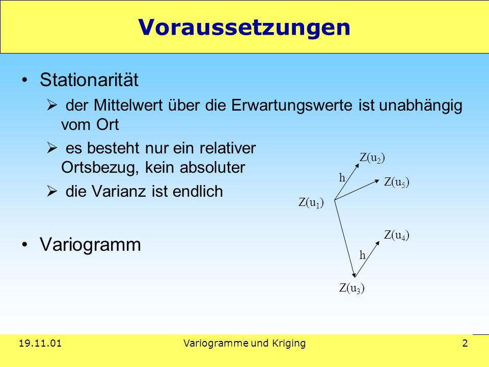 19.11.01Variogramme und Kriging 2 Voraussetzungen Stationarität  der Mittelwert über die Erwartungswerte ist unabhängig vom Ort  es besteht nur ein relativer Ortsbezug, kein absoluter  die Varianz ist endlich Variogramm Z(u 1 ) Z(u 2 ) h Z(u 4 ) Z(u 3 ) h Z(u 5 )