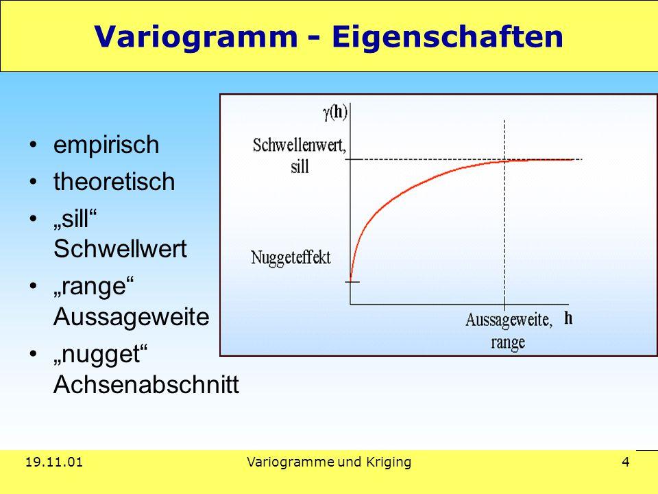 """19.11.01Variogramme und Kriging 4 Variogramm - Eigenschaften empirisch theoretisch """"sill Schwellwert """"range Aussageweite """"nugget Achsenabschnitt"""
