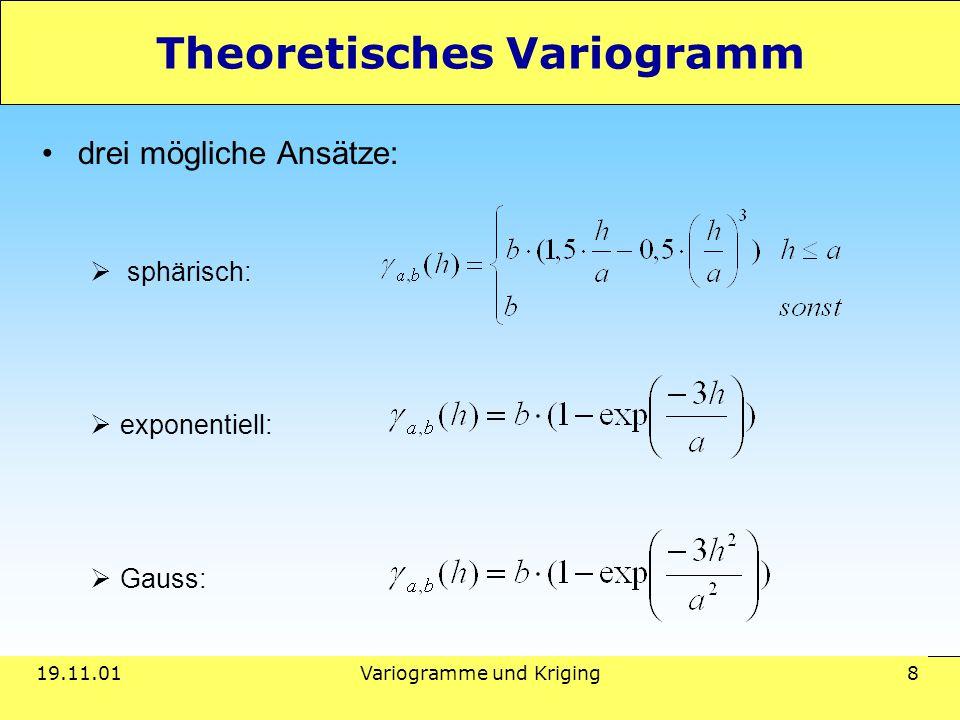 19.11.01Variogramme und Kriging 8 Theoretisches Variogramm drei mögliche Ansätze:  sphärisch:  exponentiell:  Gauss: