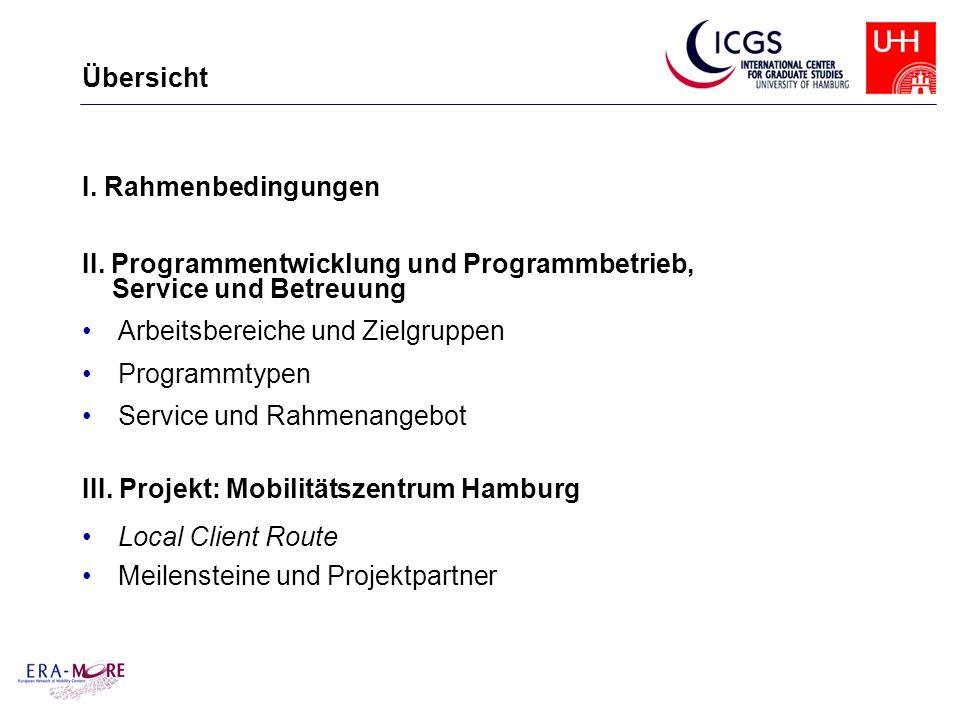 Übersicht I. Rahmenbedingungen II. Programmentwicklung und Programmbetrieb, Service und Betreuung Arbeitsbereiche und Zielgruppen Programmtypen Servic