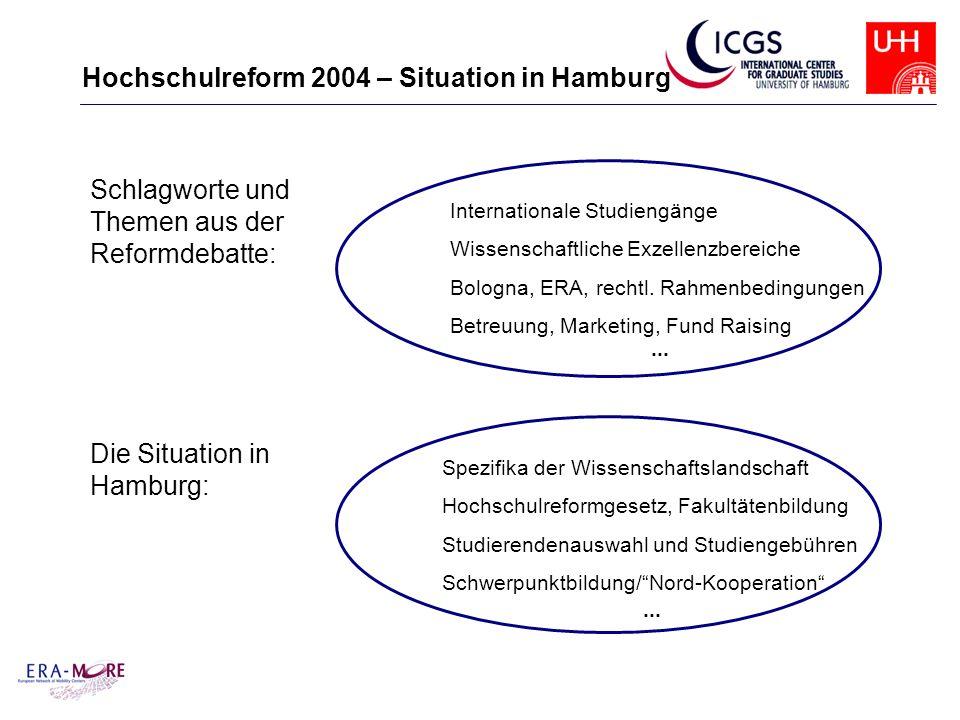 Hochschulreform 2004 – Situation in Hamburg Internationale Studiengänge Wissenschaftliche Exzellenzbereiche Bologna, ERA, rechtl. Rahmenbedingungen Be