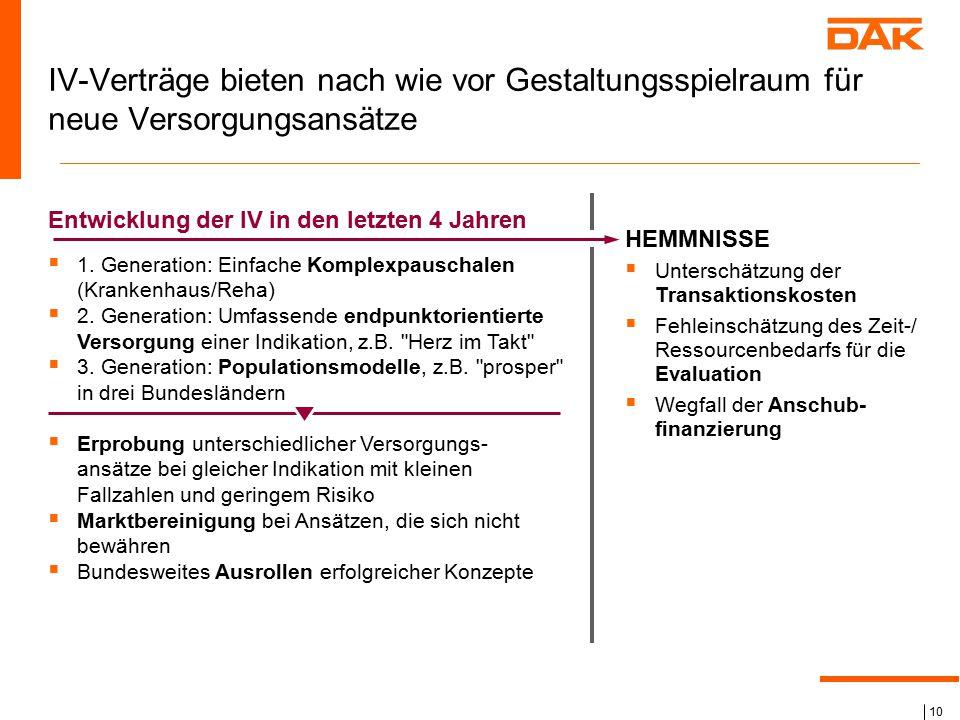 10 IV-Verträge bieten nach wie vor Gestaltungsspielraum für neue Versorgungsansätze Entwicklung der IV in den letzten 4 Jahren  1. Generation: Einfac