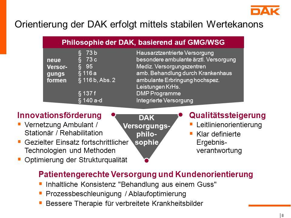 8 DAK Versorgungs- philo- sophie Innovationsförderung  Vernetzung Ambulant / Stationär / Rehabilitation  Gezielter Einsatz fortschrittlicher Technol