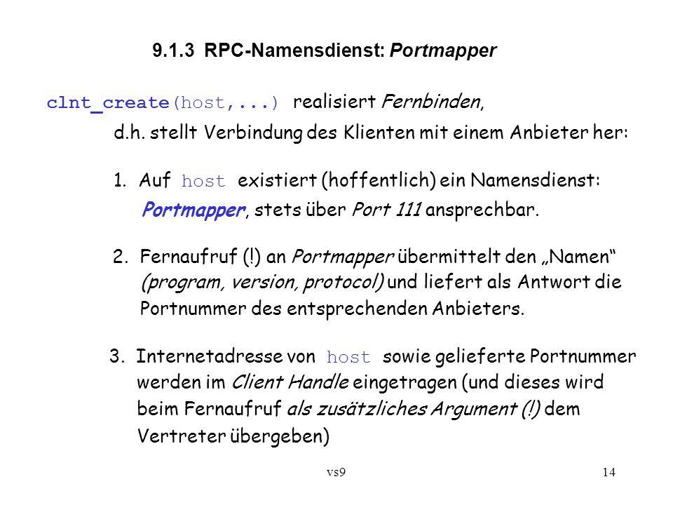 """vs915 Installation des Anbieters: Wenn ein Anbieter hochgefahren wird, beinhaltet die vom Server Stub (!) vorgenommene Initialisierung die Erzeugung geeigneter Ports sowie deren Registrierung beim lokalen Portmapper (durch """"lokalen Fernaufruf )."""