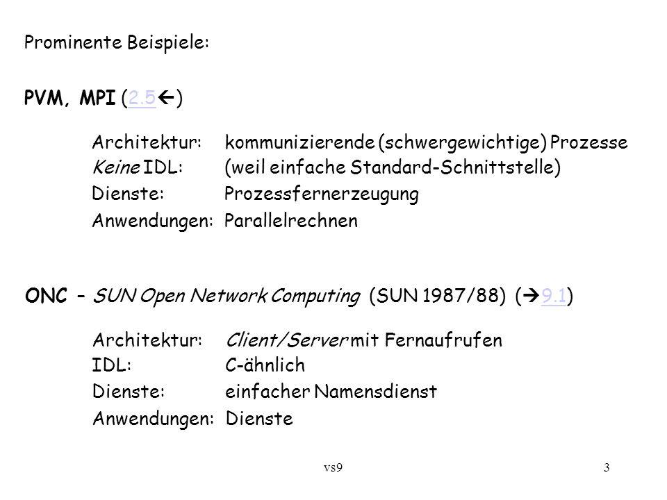vs93 Prominente Beispiele: PVM, MPI (2.5  )2.5 Architektur: kommunizierende (schwergewichtige) Prozesse Keine IDL:(weil einfache Standard-Schnittstelle) Dienste:Prozessfernerzeugung Anwendungen:Parallelrechnen ONC – SUN Open Network Computing (SUN 1987/88) (  9.1) 9.1 Architektur:Client/Server mit Fernaufrufen IDL:C-ähnlich Dienste:einfacher Namensdienst Anwendungen:Dienste